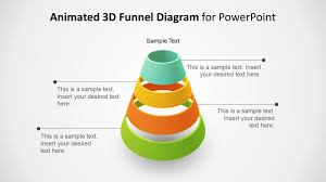 3d Animated 4 Step Funnel Powerpoint Template Slidemodel