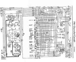 wiring diagrams and pinouts 1961 electrical wiring diagram corvette