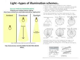 lighting schemes. Light \u2013types Of Illumination Schemes. Lighting Schemes .