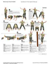 Military Workout Chart Army Online Charts Collection