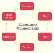 essay about cinema writing strategies