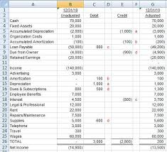 Excel Journal Entry Template Using The Excel Sumif Function To Find That Out Of Balance