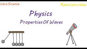 transverse and longitudinal waves venn diagram unit 2 waves