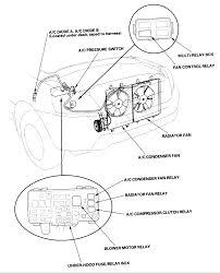 1994 honda civic dx wiring diagram 1994 honda civic dx wiring diagram honda