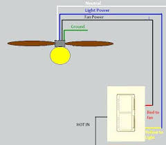 hampton bay fan switch bay 3 speed ceiling fan switch wiring diagram hampton bay fan switch bay 3 speed ceiling fan switch wiring diagram new amazing wiring diagrams