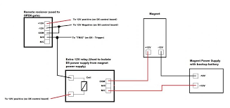 centurion boat wiring diagram centurion image centurion cs 3000 wiring diagram wiring diagram and hernes