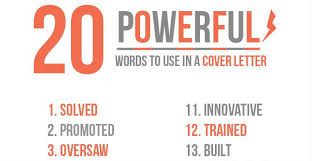 Words To Use In Cover Letters 20 Powerful Words To Use In A Cover Letter Weknowmemes