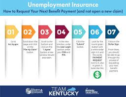 If your small business has employees working in kentucky, you'll need to pay kentucky unemployment insurance (ui) tax. For Kentucky Career Center Green River Owensboro Facebook