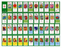 Long e/short e cards for picture sort (.doc). Open Court Sound Worksheets Teaching Resources Tpt