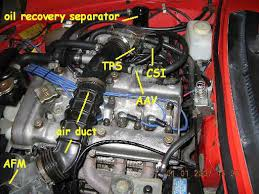 bosch l jetronic fuel injection idle adjustment diagnostic and bosch l jetronic fuel injection idle adjustment diagnostic and tune up technical article alfa romeo spider specific