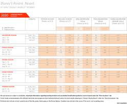Polynesian Point Chart Riviera Resort Pricing Points Chart Sales Disney