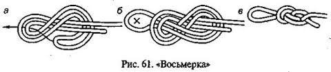 Завяжи мне бантик  Она складывается вдвое и на конце завязывается узел напоминающий цифру восемь рис 61 а б Узел расправляется затягивается Контрольный узел не