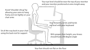 ergonomic desk setup. Ergonomic Desk Set Up - Hostgarcia Your Ideal Workspace In 6 Simple Steps Setup G