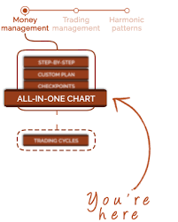 Forex Depth Chart Forex Money Management Tool All In One Chart