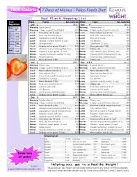 Diabetes Sample Menus 1500 Calorie Diabetic Sample Meal Plan