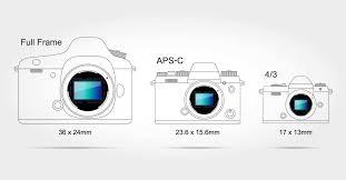 aps c vs full frame vs micro 4 3 is