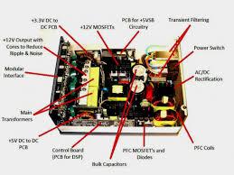 pc wire diagram wiring diagram site pc power supply wiring diagram 200w atx pc power supply simple computer diagram pc wire diagram