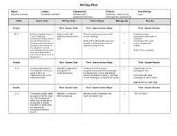 Interview Business Plan Template Zrom Tk 30 60 90 Day Allanrich