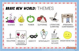 brave new world essay topics co brave new world essay topics brave new world theme of drugs and alcohol