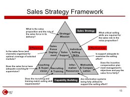 Strategy Is A Fashionable Word Strategy Sample Resume Sales