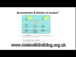 Xeomin Reconstitution Chart Preparation And Dilution Of Botox Youtube