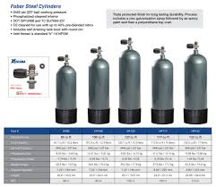 Steel Cylinders Xs Scuba