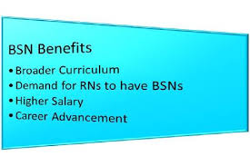 Adn Vs Bsn What Is The Benefit Of A Bsn Degree Vs An Adn Degree Degreequery Com