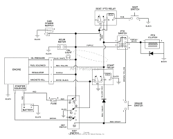 lawn mower wiring diagram wiring diagram lawn mower wire harness wiring diagrams