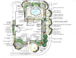 Small Picture Better Homes And Garden Landscape Design Software Markcastroco