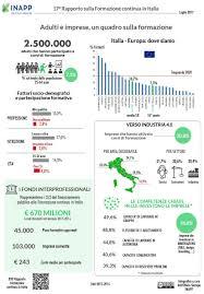 XVII Rapporto sulla Formazione Continua in Italia