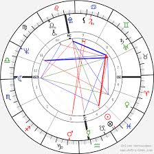 Paul Mccartney Birth Chart George Harrison Birth Chart Horoscope Date Of Birth Astro