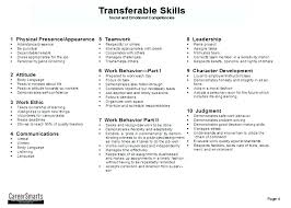 Personal Skills For Resume Inspiration 5912 Resume Personal Skills Examples List Resume Samples Pdf Resume Ideas