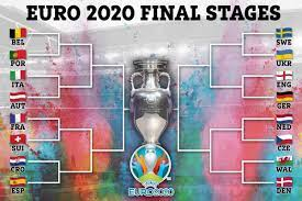 England have DREAM route to Euro 2020 ...