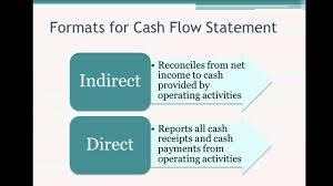 12 1 Cash Flow Statement Direct Vs Indirect Method Youtube
