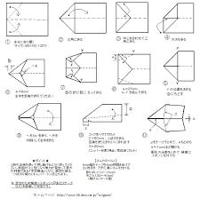 紙 飛行機 作り方
