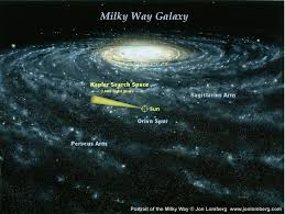 46 Best Planets Images On Pinterest  Dwarf Planet Astrology Solar System In Light Years