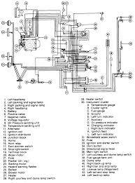 jeep wagoneer wiring diagram discover your wiring p 0900c15280252576 p 0900c15280252576 likewise wiring harness jeepster