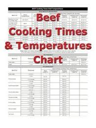 Prime Rib Chart Beef Cooking Times In 2019 Meat Cooking Chart Rib Roast