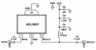 rf design tools reference signal chains enable rapid signal gain block amplifier offers extremely high dynamic range capability additionally the 15 db of gain is highly stable over frequency supply voltage