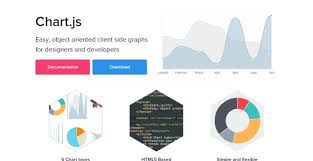 Jquery Charts Best Jquery Chart Libraries For Building Interactive Charts