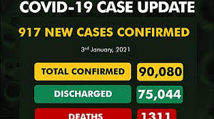So how did these countries. Coronavirus Nigeria Covid 19 Case Update 3rd January 2021 Africanews