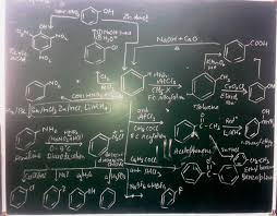 Organic Reaction Flow Chart Ajay Bhadouriya