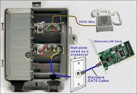 11 0 wiring diagrams and schematics at t southeast forum faq pictures by andy houtz