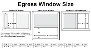 Minimum Size For A Bedroom Uk A Properly Sized Egress Window Minimum Size  Single Bedroom Uk .