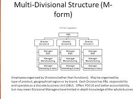 P L Form Extraordinary Divisional Form Denmarimpulsarco