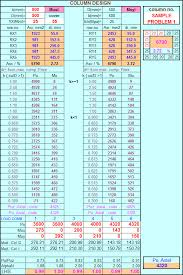Rebar Design And Detailing Data Chart Design Of Rcc Rect Columns For Biaxial Bending