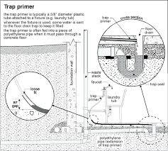 installing bathtub bathtub installation installing bathtub drain kit