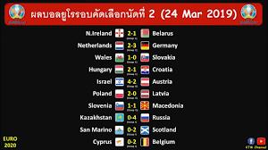 ผลบอลยูโรรอบคัดเลือกล่าสุด นัดที่2 : เยอรมันบุกอัดเนเธอร์แลนด์ |  เบลเยี่ยมสบายๆ (24 Mar 2019) - YouTube