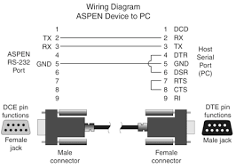 rs232 cable wiring diagrams