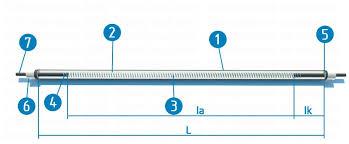 <b>ТЭН для воды</b>, ТЭН для нагрева воды, электрические <b>ТЭНы для</b> ...